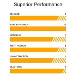 continental-procontact-gx-performance