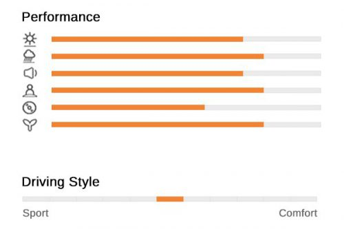 hankook-vetus-prime2-k115-performance-rating