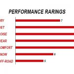 kumho-eco-solus-kl21-performance-rating