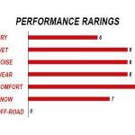 kumho-solus-kh25-performance-rating