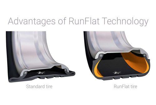 tires-runflat-technology